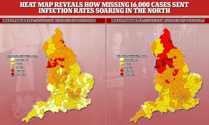 Following the revelation that almost 16,000 'missed' cases had been added to the system, infection rates spiralled in every authority of the country except four at the weekend — all of which were in the South.The cases have mostly been added to the North West of the country, with other areas in the North East and Midlands also hit badly