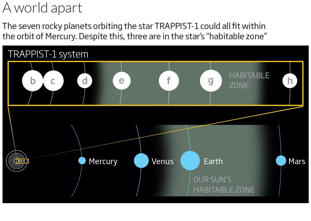 hight resolution of how we re already seeking life on trappist 1 s rocky planets new scientist
