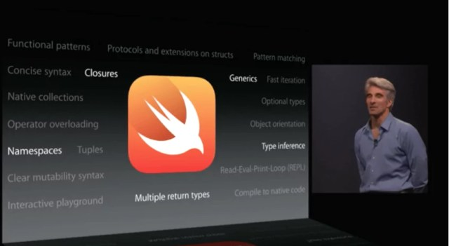 WWDC - Swift