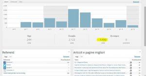 statistiche-sito-web
