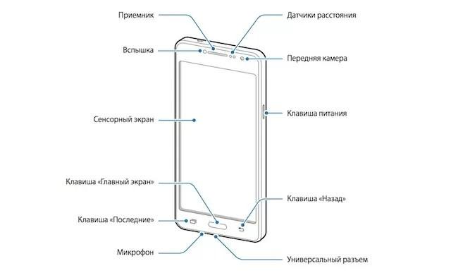 Grace UX: presente anche su Samsung Galaxy Grand Prime