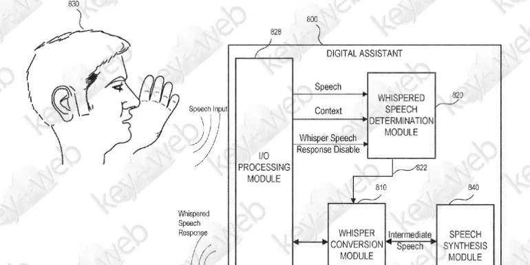 Apple: brevetto mostra Siri rispondere a bassa voce se un