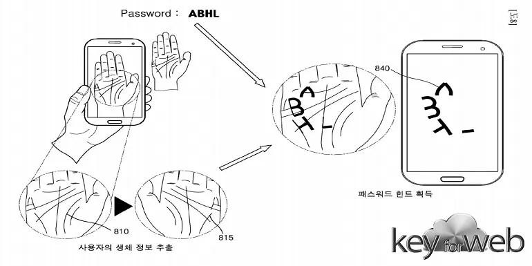 Samsung brevetta ufficialmente il Palm Scanning