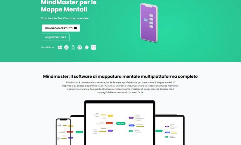 Mappe mentali: cosa sono, quando sono utili, e come disegnarle.