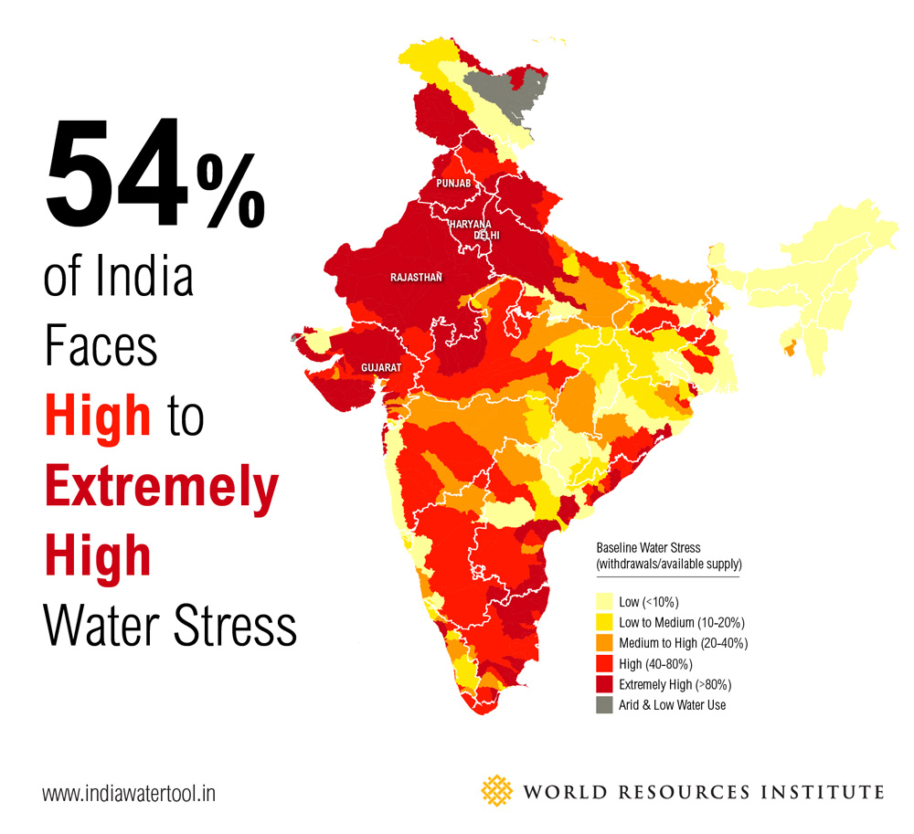India_Water_tool_graphics2