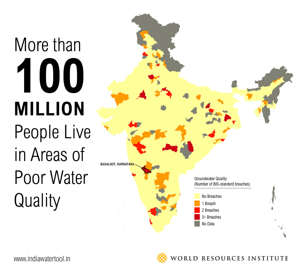 India_Water_tool_graphics3