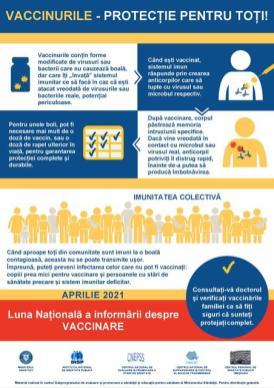 Poster_2_protectie_vaccinuri_2021-page-001