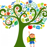 Ο ρόλος των κινήτρων στην εκπαιδευτική διαδικασία