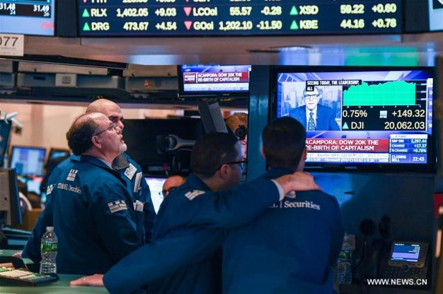 U.S.-NEW YORK-STOCKS-THE DOW JONES INDUSTRIAL AVERAGE-ABOVE 20,000