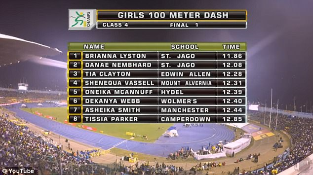 Lyston was certainly no slouch in the 100m dash either, winning the final in 11.86 seconds