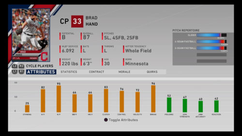 MLB The Show 20 Brad Hand Diamond Dynasty Closing Pitcher RTTS Franchise Mode