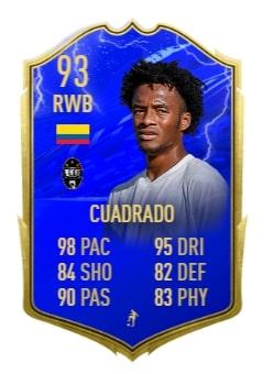 FIFA 20 Cuadrado TOTS prediction