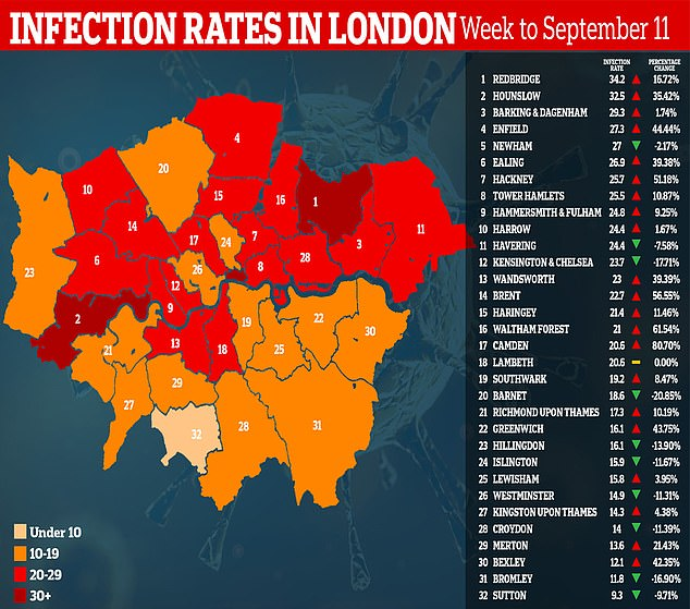 A map showing the rate of infection per 100,000 people across London's 32 different boroughs