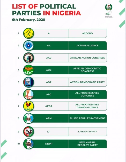 INEC new political parties