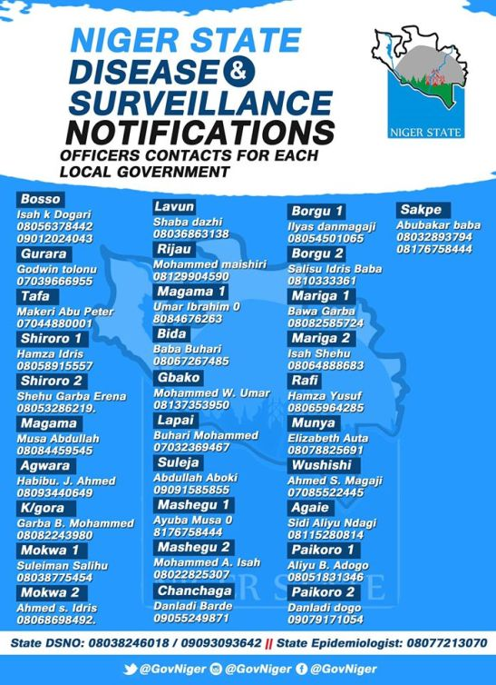 Niger State Disease Surveillance and Notification Officers' contact
