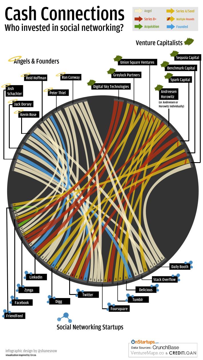 cash connections