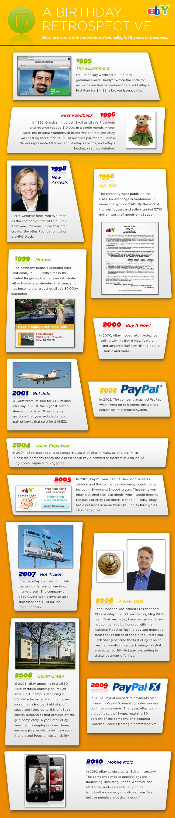 Facts about Ebay Infographic