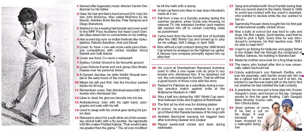 Facts about Sachin Tendulkar