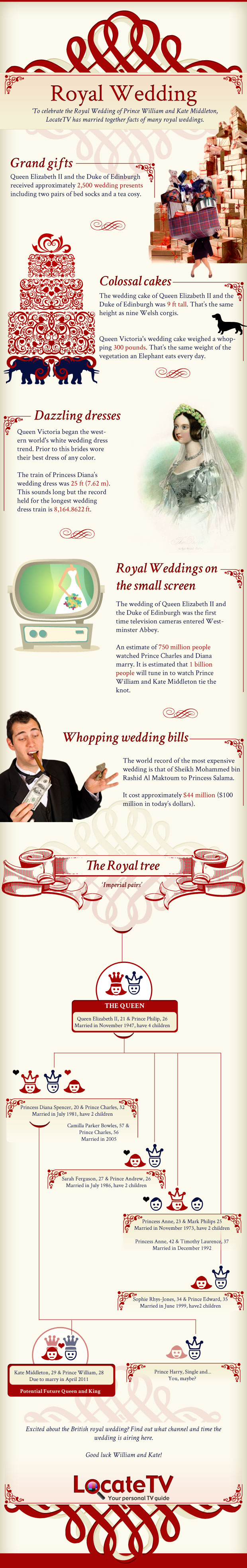 Imperial Royal Wedding Infographics