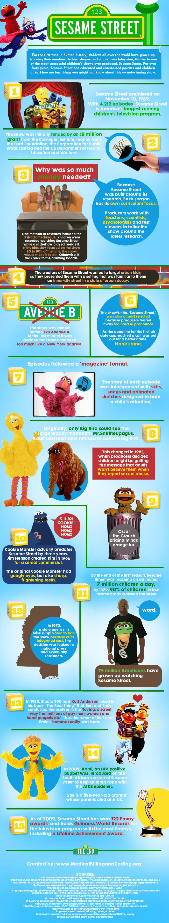 Sesame Street Facts