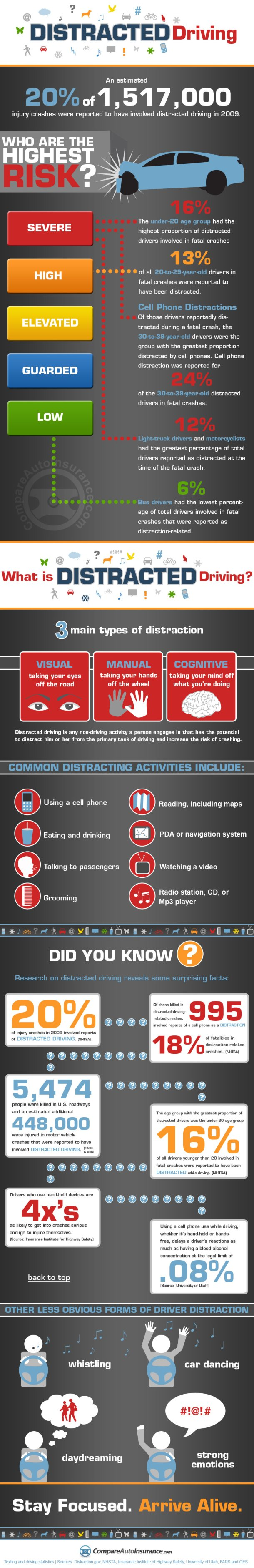 Driving Infographic