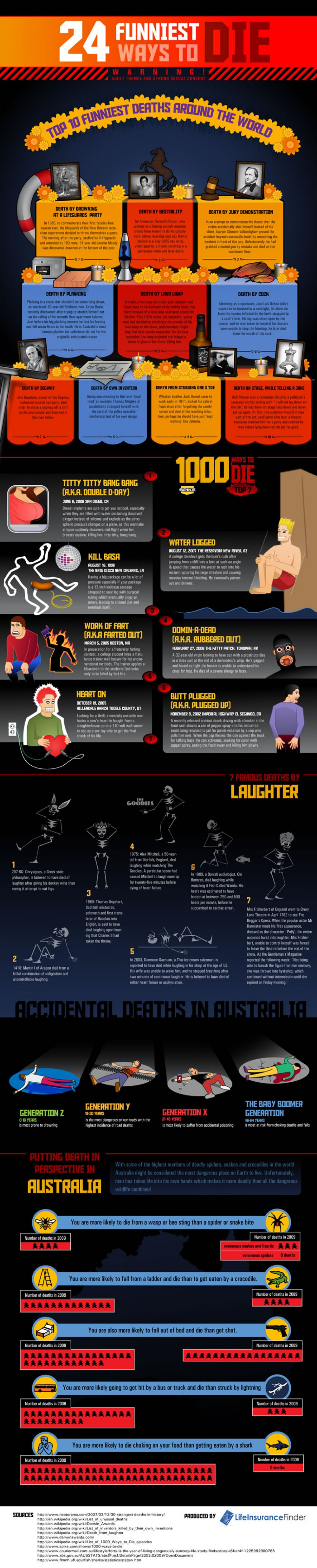 Funniest Death Infographic
