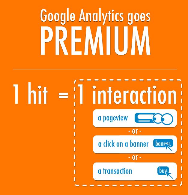 Google Analytics Premium 1