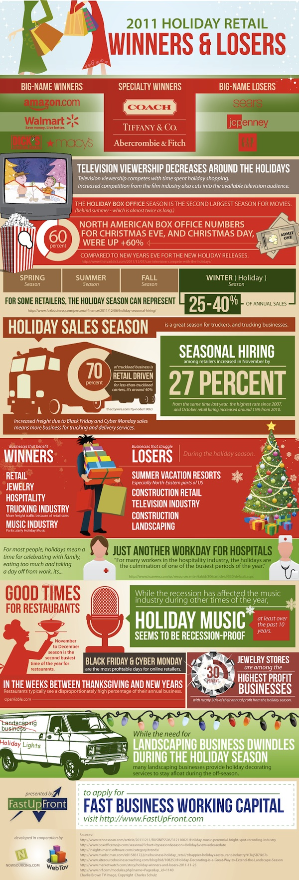 Holiday Retail Winners and Losers 1