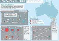 A Low Carbon Australia