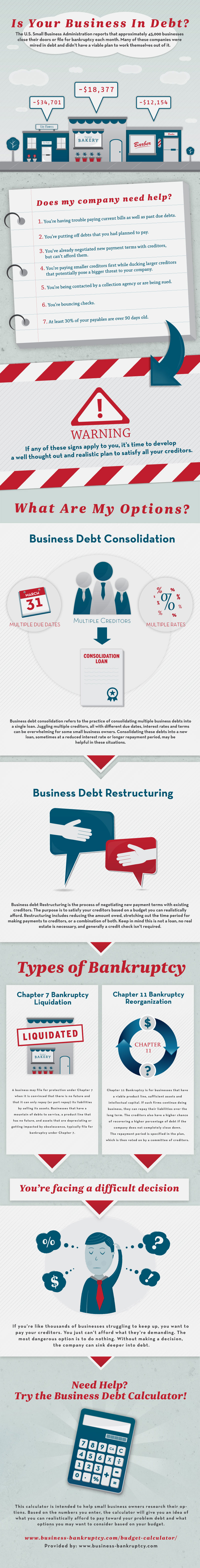 Is Your Business In Debt?