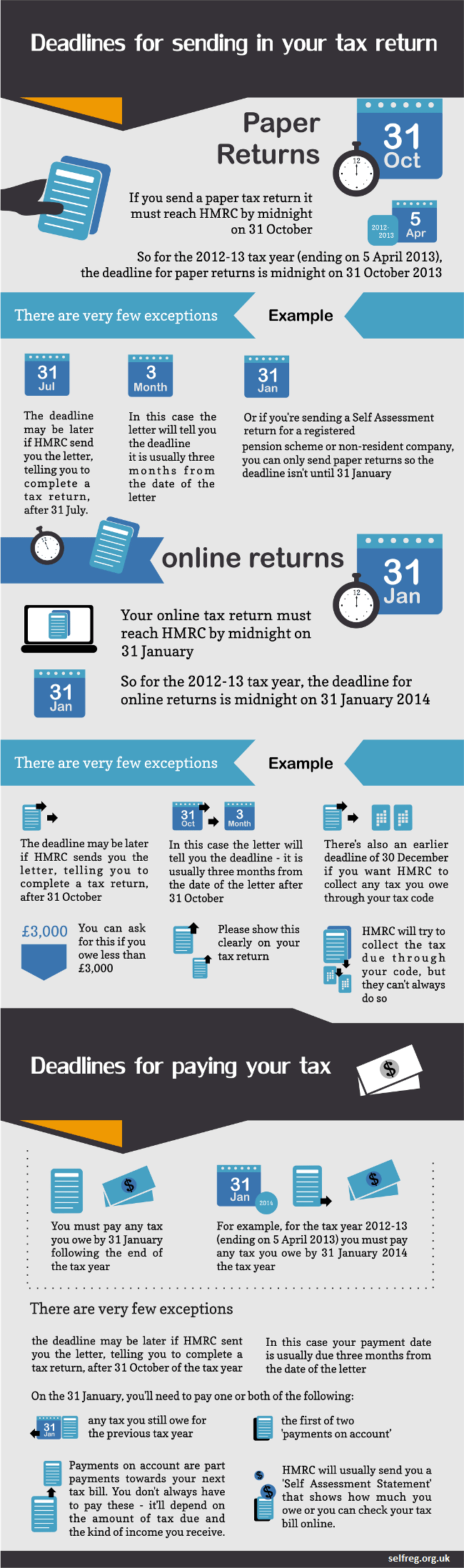 Self Employed Tax Deadlines for 2013