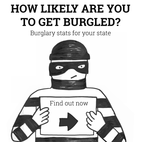 How Likely Are You To Get Burgled