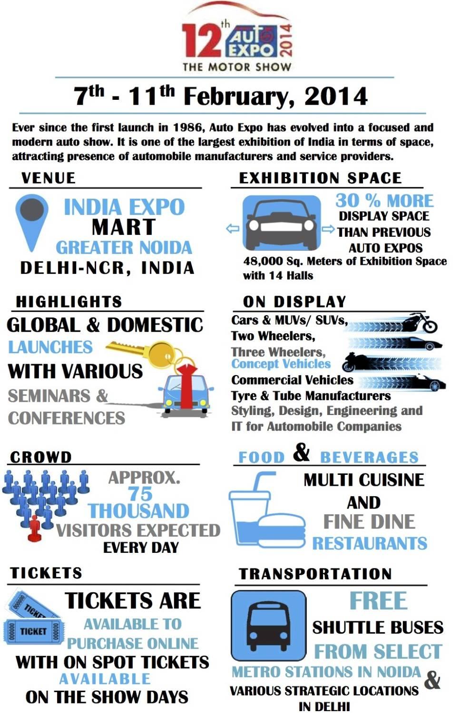 2014-Auto-Expo-Infographic