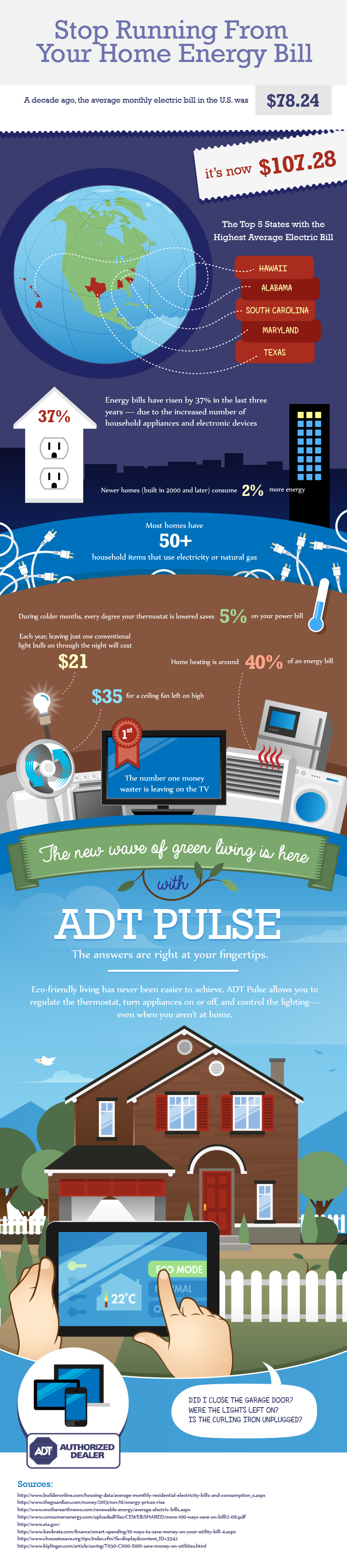 Save Energy with ADT Pulse