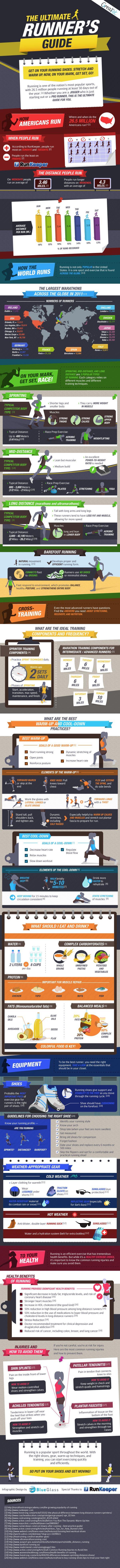 runners-guide