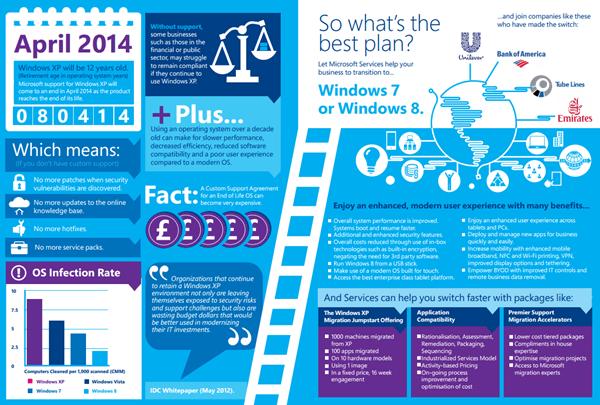 windows-xp-infographic
