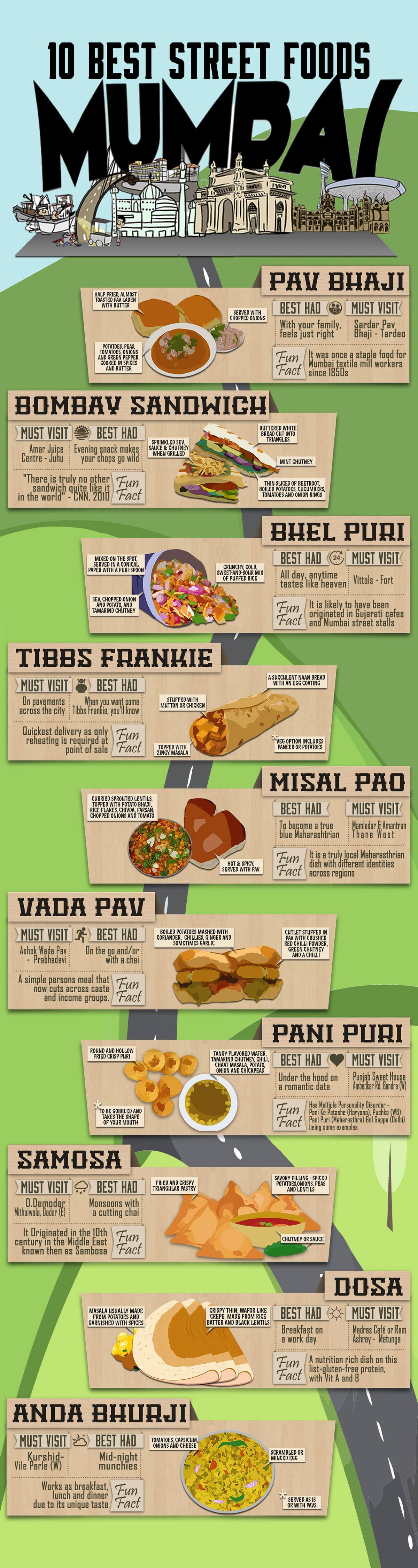 Top 10 Street Foods Mumbai