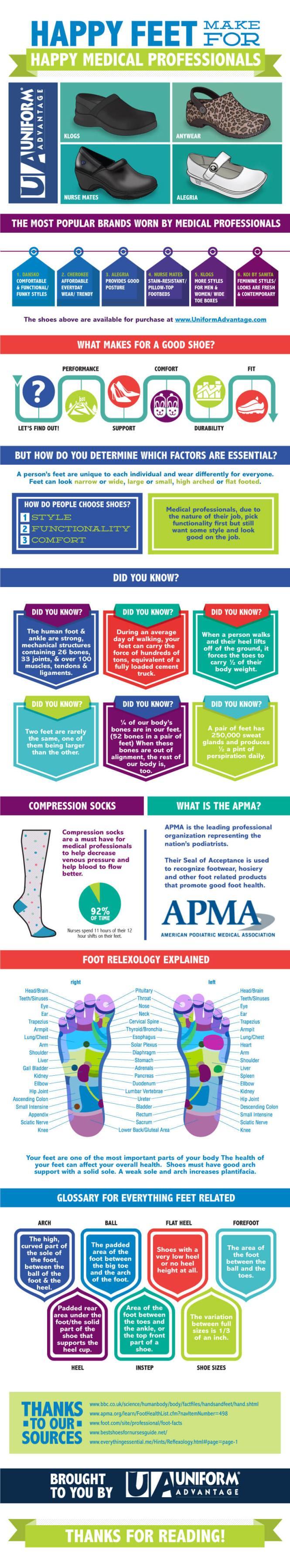 Happy Feet makes Happy Healthcare Professionals