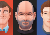 Eccentric Habits of the Tech Elite