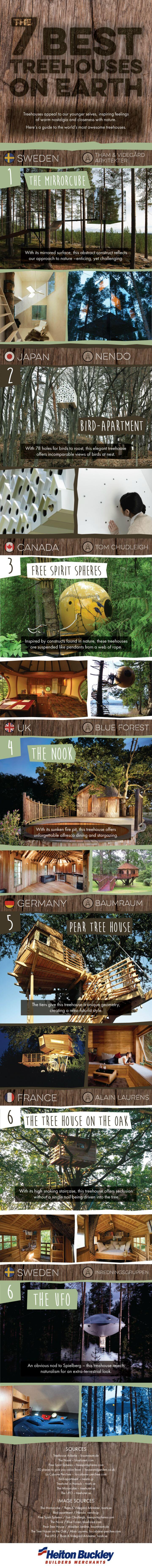 The 7 Best Tree Houses on Earth