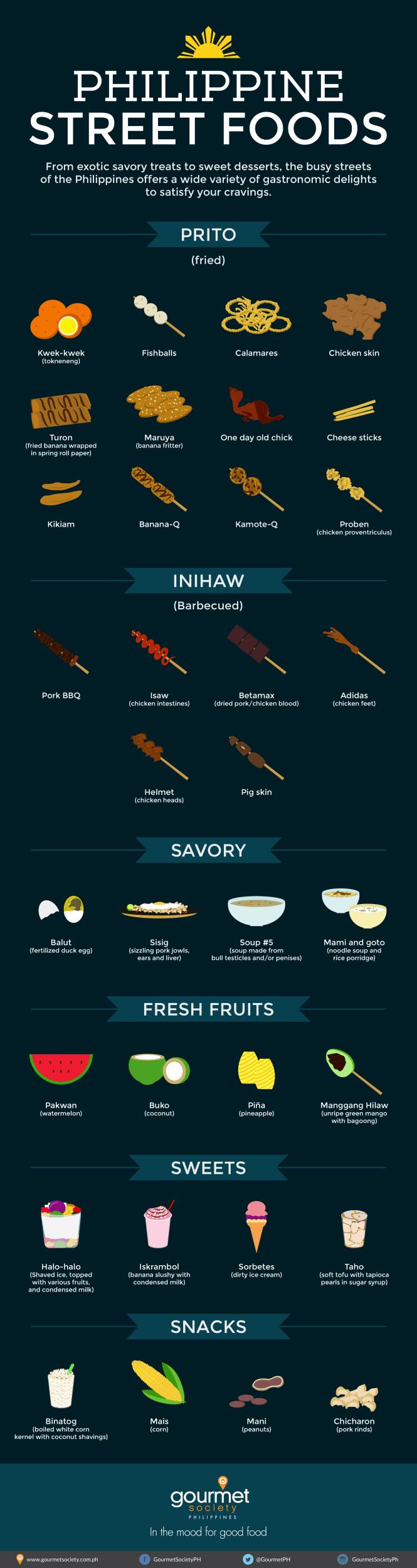 34 Popular & Famous Street Food in Filipino