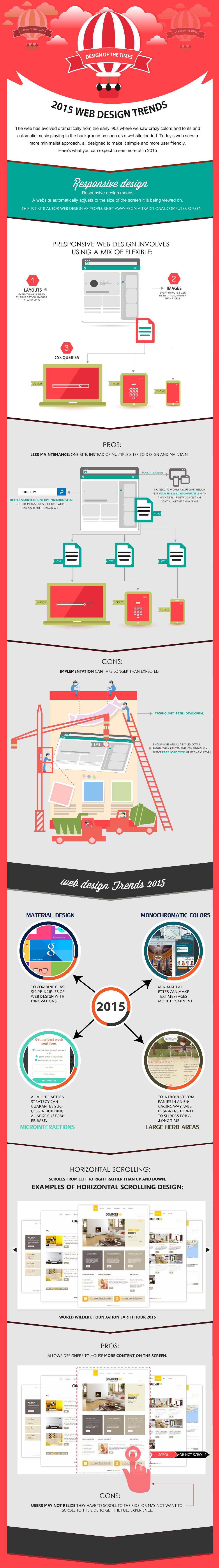 web design trend 2015