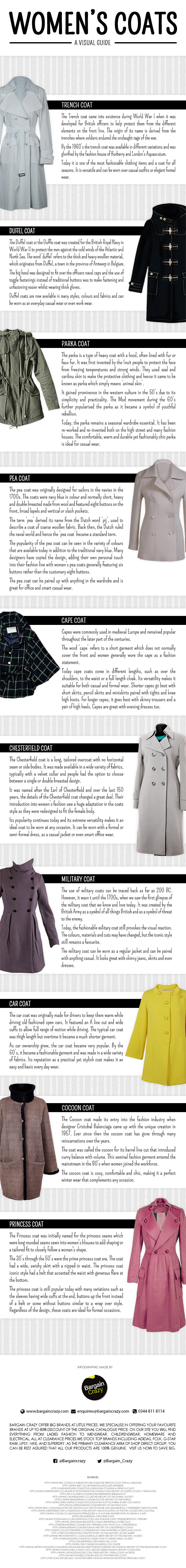 Women's Coats Infographic