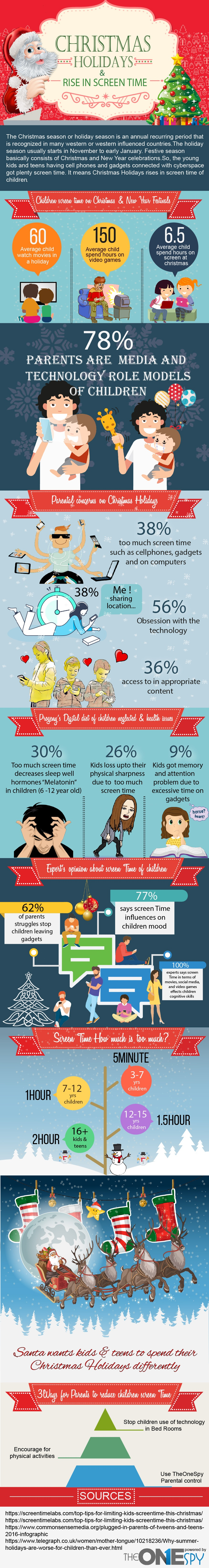 Christmas Holidays & Rise in Screen Time Infographic