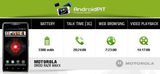 Android Battery Saver: Incredible Tips to Increase Your Battery Life: Batterydata