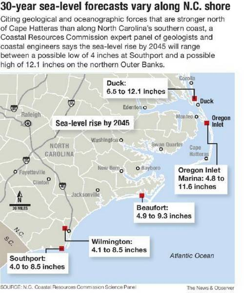 small resolution of 30 year sea level rise will vary along nc coast scientists say news observer