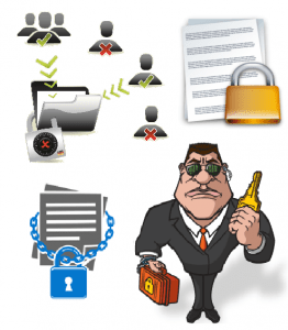 File and folder encryption