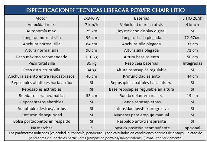 Silla ruedas Power Chair Litio  New Speed