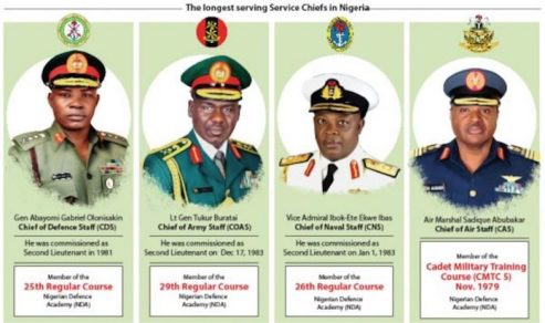 Killings: Senate Urges Buhari   To Sack Overstayed Service Chiefs