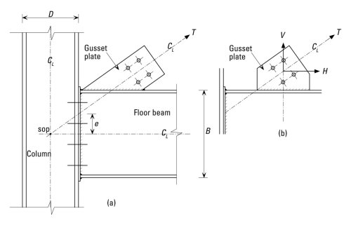 small resolution of figure 1 typical bracing